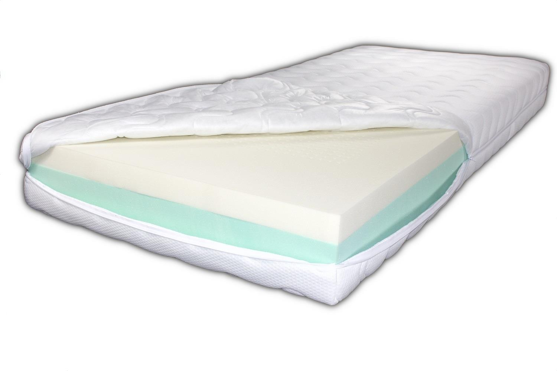 ba ner7 zonen comfort premium pes bezug standardbezug 100cm h2 bis ca 90kg 200cm im. Black Bedroom Furniture Sets. Home Design Ideas